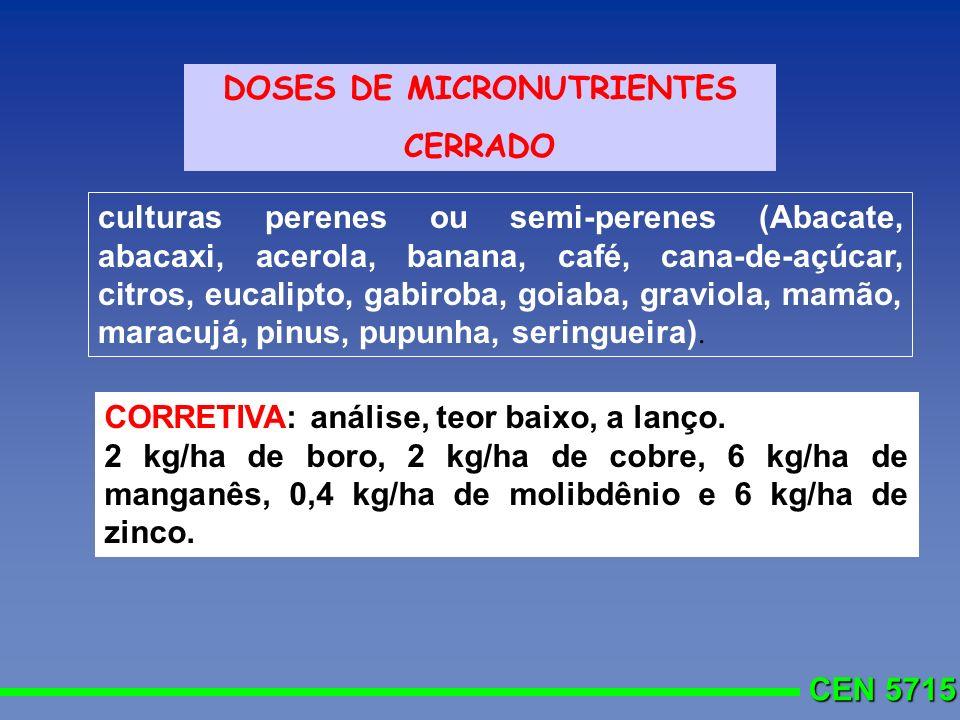 DOSES DE MICRONUTRIENTES