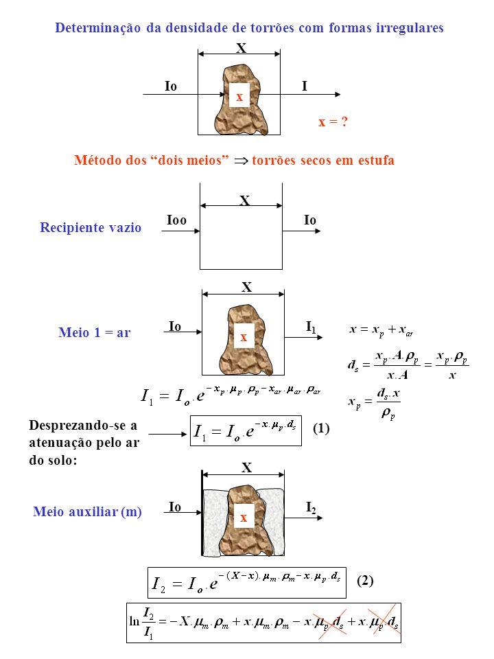 Determinação da densidade de torrões com formas irregulares