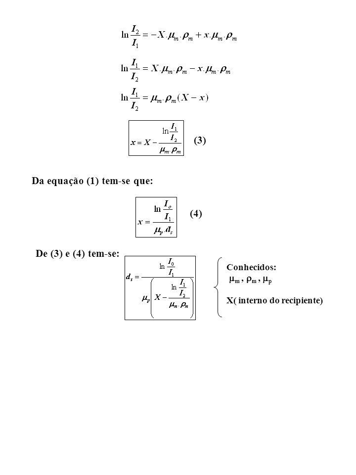 Da equação (1) tem-se que: