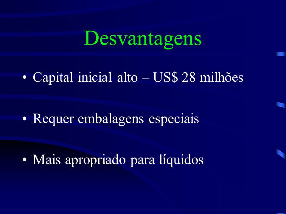 Desvantagens Capital inicial alto – US$ 28 milhões