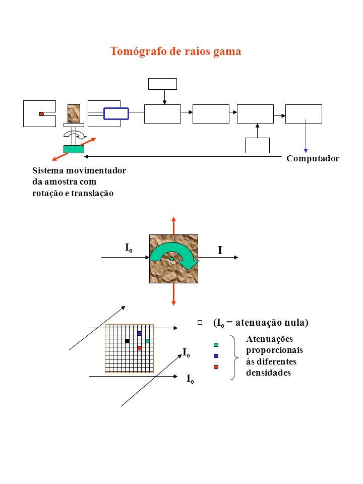 Tomógrafo de raios gama