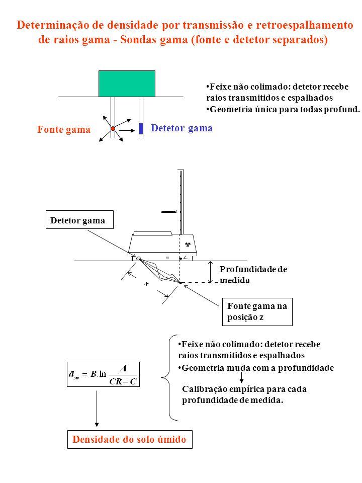 Determinação de densidade por transmissão e retroespalhamento
