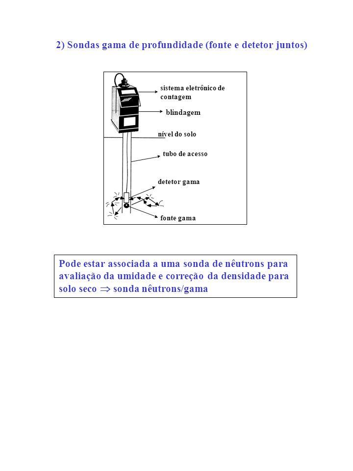 2) Sondas gama de profundidade (fonte e detetor juntos)
