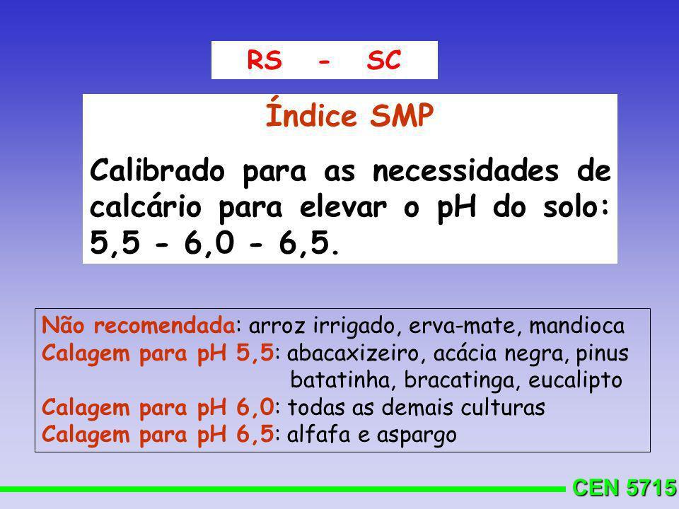 RS - SC Índice SMP. Calibrado para as necessidades de calcário para elevar o pH do solo: 5,5 - 6,0 - 6,5.