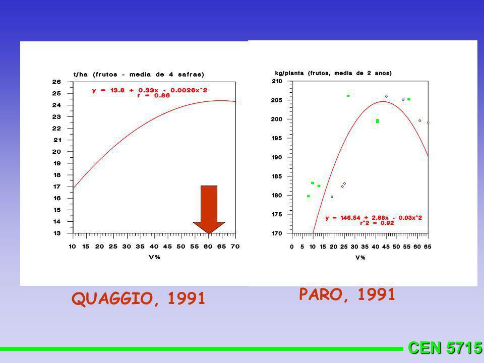 PARO, 1991 QUAGGIO, 1991