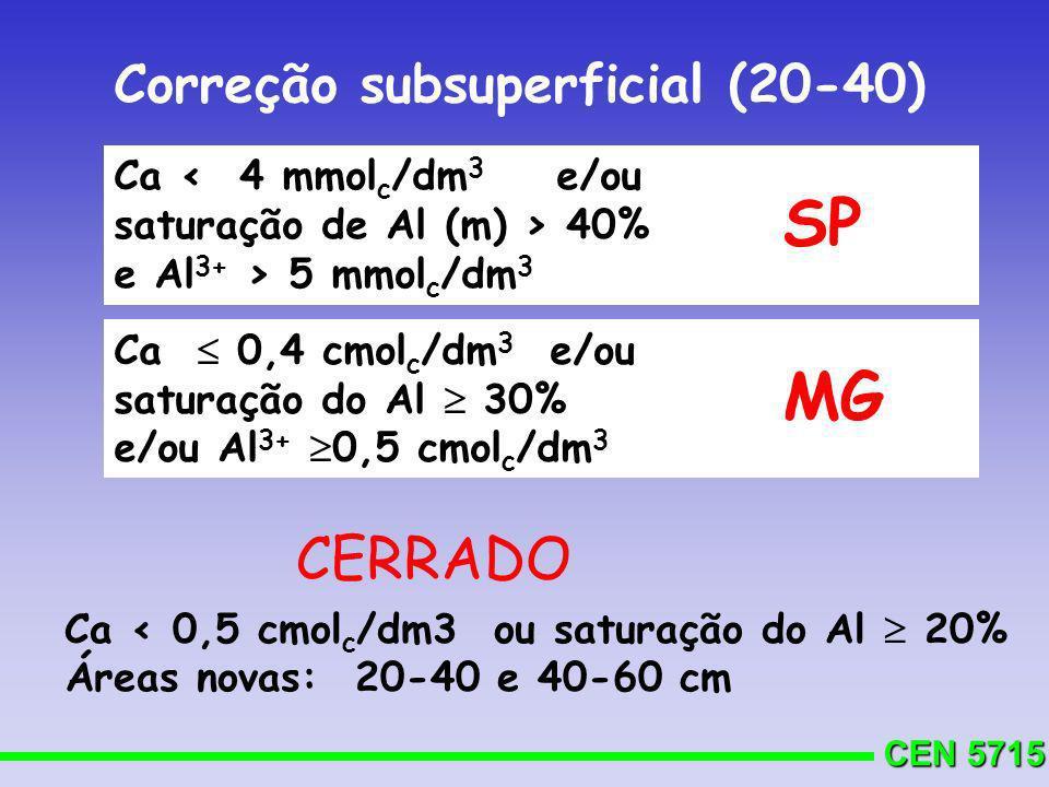 SP MG CERRADO Correção subsuperficial (20-40) Ca < 4 mmolc/dm3 e/ou