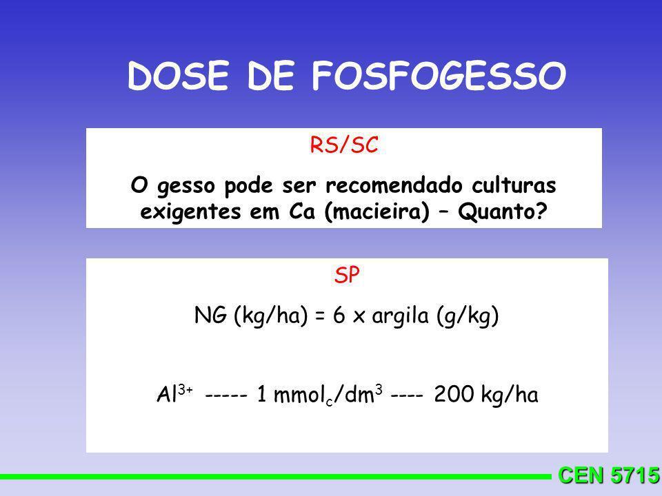 DOSE DE FOSFOGESSO RS/SC