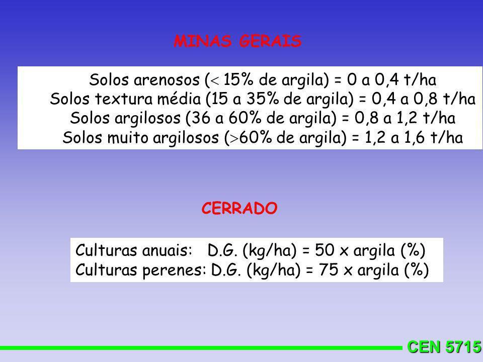 Solos arenosos ( 15% de argila) = 0 a 0,4 t/ha