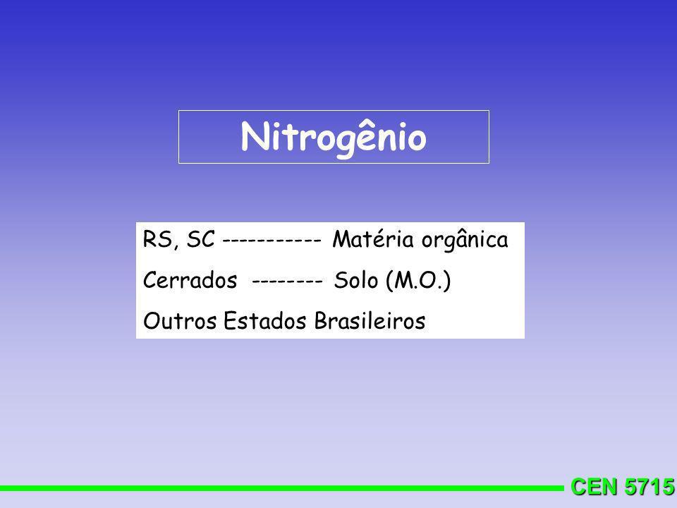 Nitrogênio RS, SC ----------- Matéria orgânica