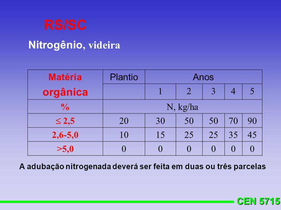 RS/SC Nitrogênio, videira orgânica Matéria Plantio Anos 1 2 3 4 5 %