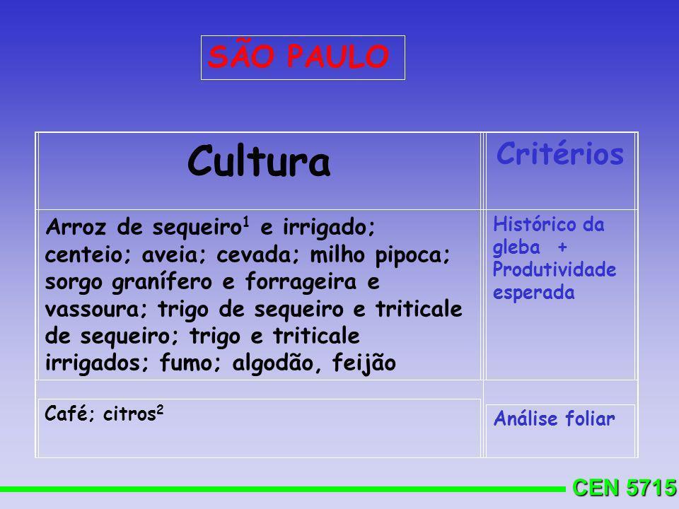Cultura SÃO PAULO Critérios