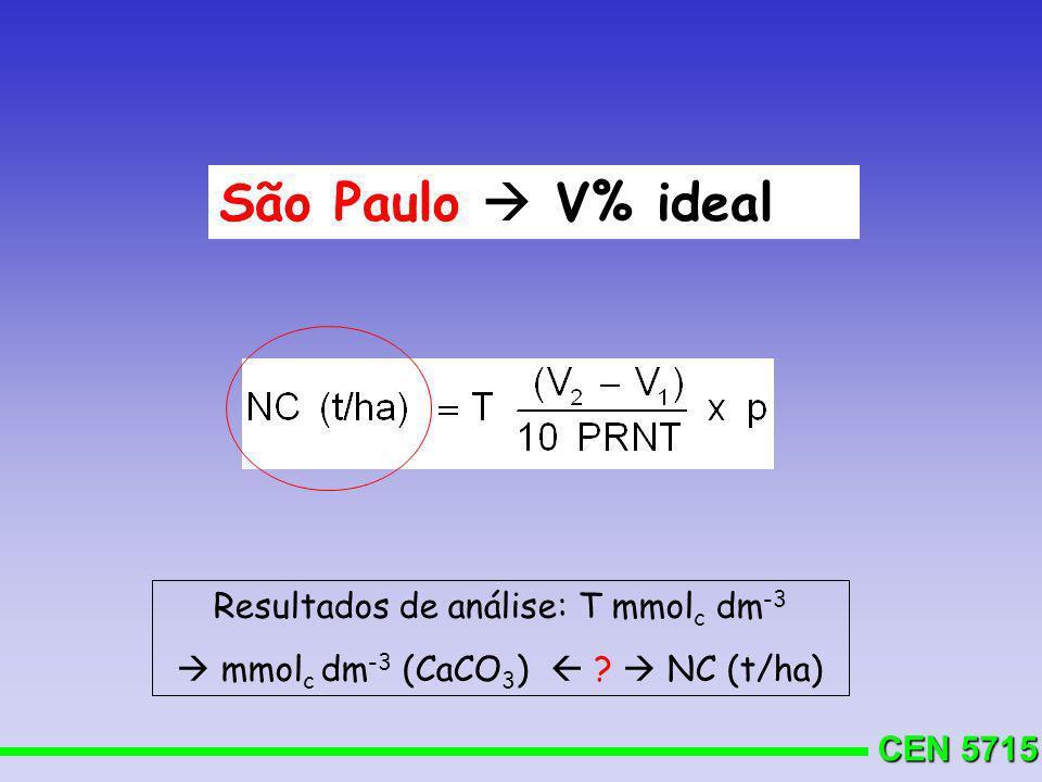 São Paulo  V% ideal Resultados de análise: T mmolc dm-3