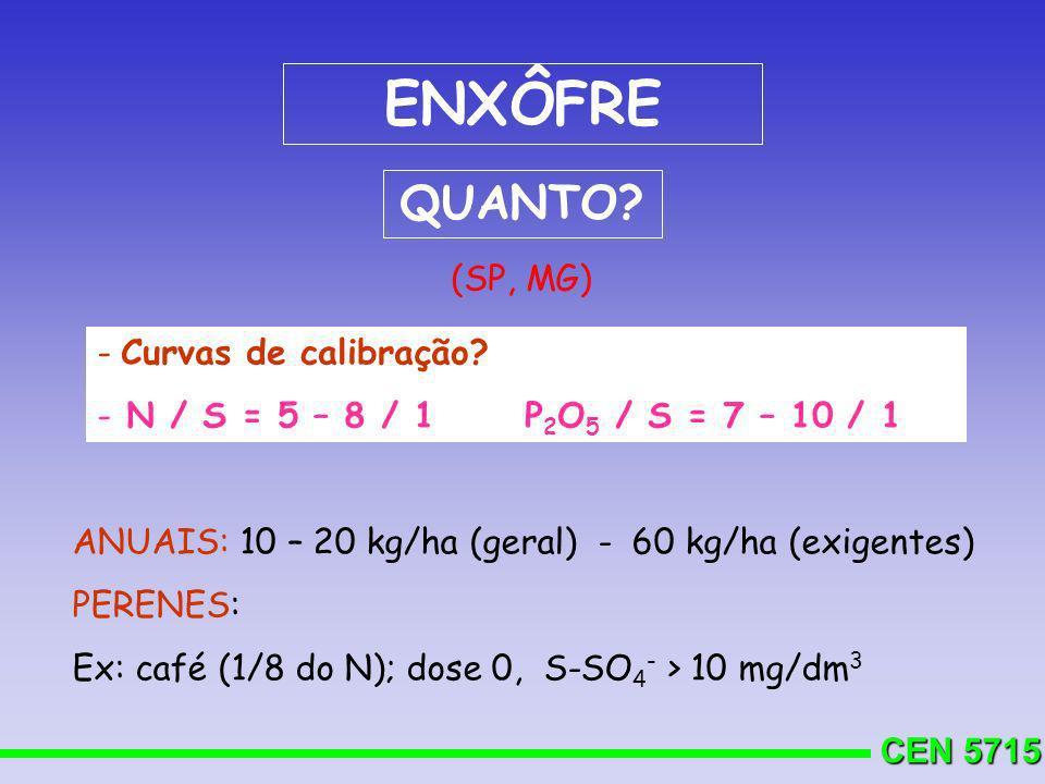 ENXÔFRE QUANTO (SP, MG) Curvas de calibração