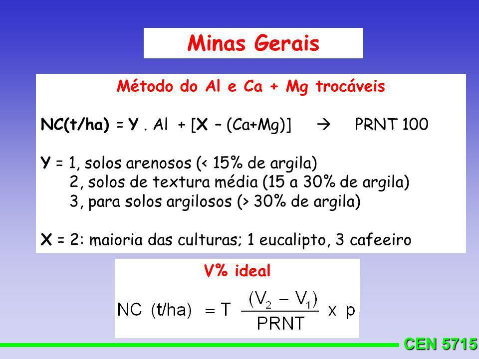 Método do Al e Ca + Mg trocáveis
