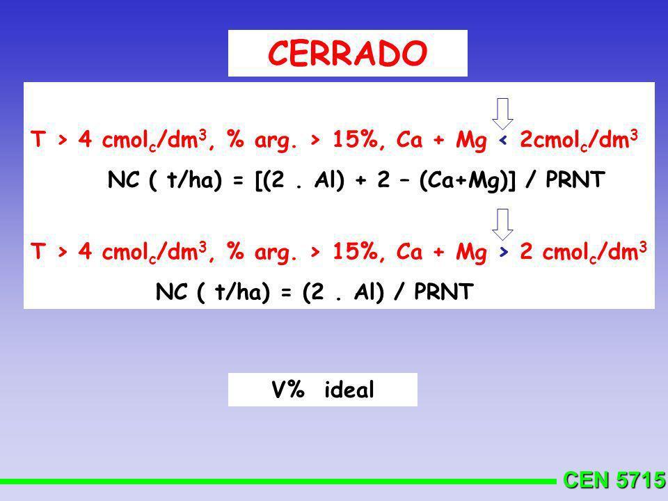 CERRADO T > 4 cmolc/dm3, % arg. > 15%, Ca + Mg < 2cmolc/dm3