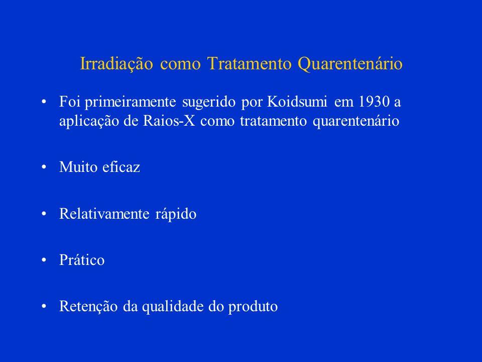 Irradiação como Tratamento Quarentenário
