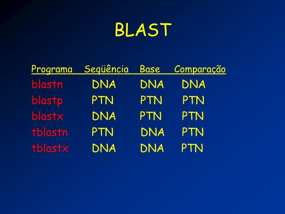BLAST blastn DNA DNA DNA blastp PTN PTN PTN blastx DNA PTN PTN