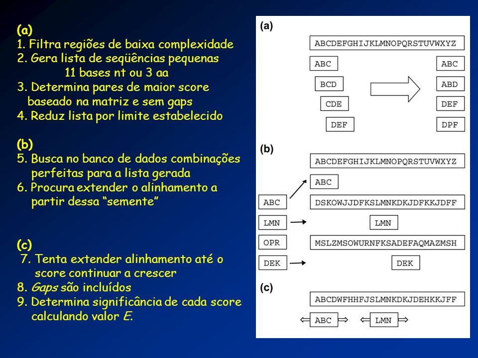 (a) 1. Filtra regiões de baixa complexidade. 2. Gera lista de seqüências pequenas. 11 bases nt ou 3 aa.