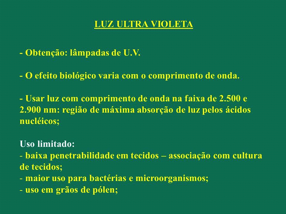 LUZ ULTRA VIOLETA - Obtenção: lâmpadas de U.V. - O efeito biológico varia com o comprimento de onda.