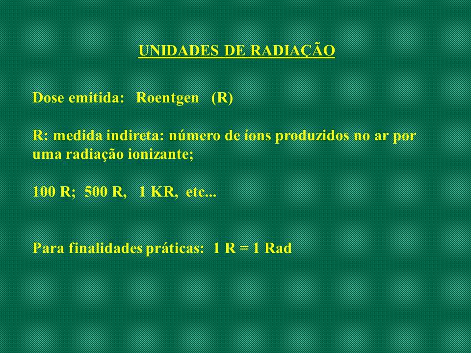 UNIDADES DE RADIAÇÃO Dose emitida: Roentgen (R) R: medida indireta: número de íons produzidos no ar por uma radiação ionizante;
