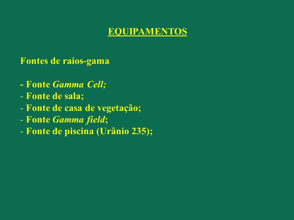 EQUIPAMENTOS Fontes de raios-gama. - Fonte Gamma Cell; Fonte de sala; Fonte de casa de vegetação;