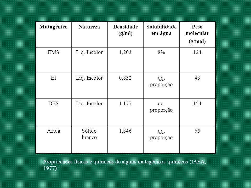 Mutagênico Natureza. Densidade (g/ml) Solubilidade em água. Peso molecular. (g/mol) EMS. Liq. Incolor.