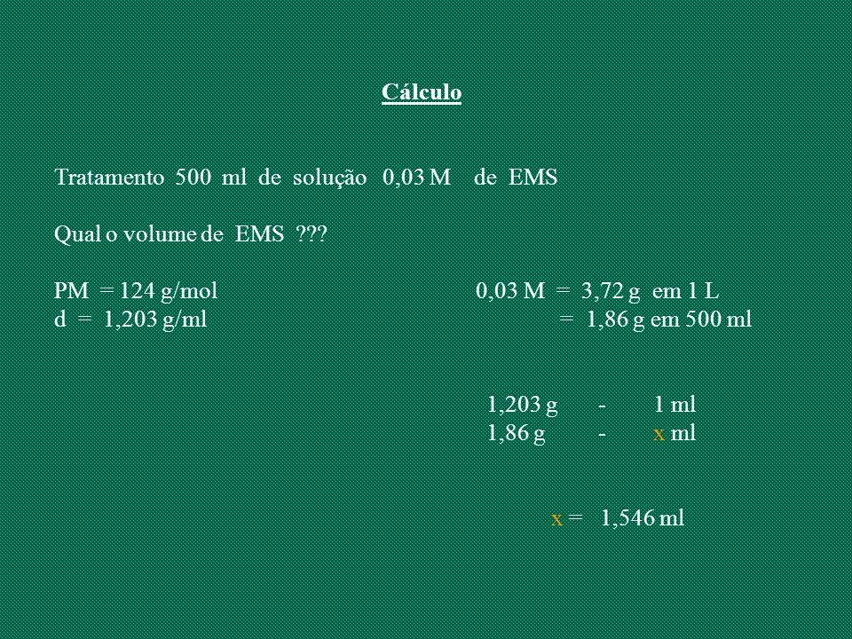 Cálculo Tratamento 500 ml de solução 0,03 M de EMS. Qual o volume de EMS