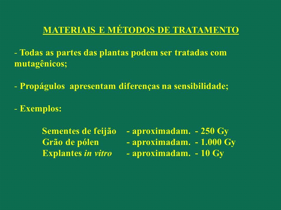 MATERIAIS E MÉTODOS DE TRATAMENTO