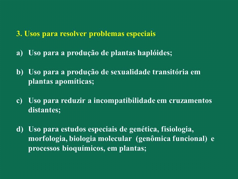 3. Usos para resolver problemas especiais