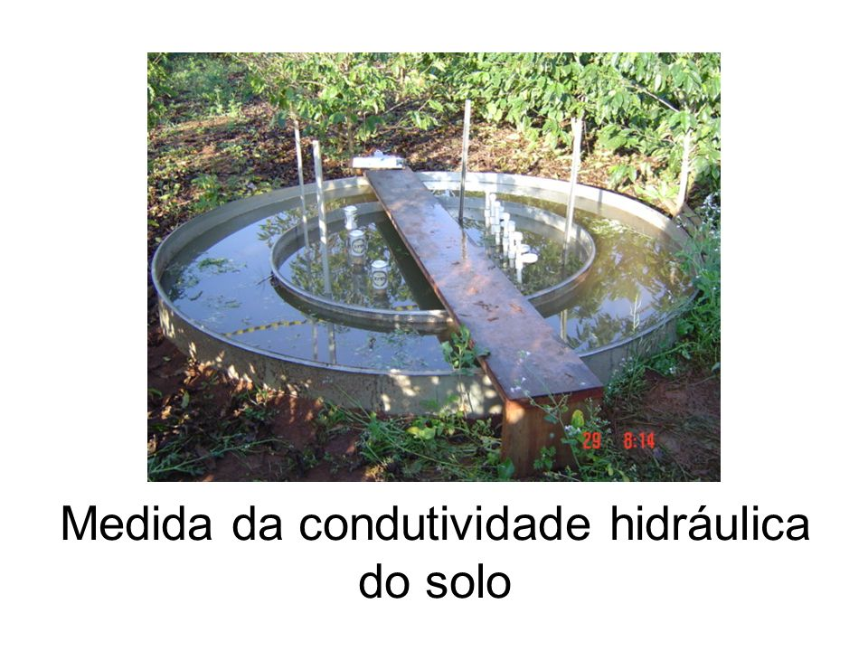 Medida da condutividade hidráulica do solo