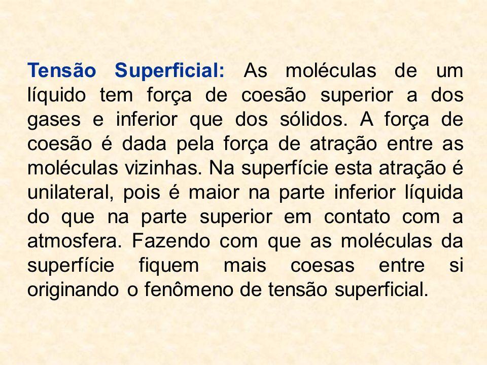 Tensão Superficial: As moléculas de um líquido tem força de coesão superior a dos gases e inferior que dos sólidos.