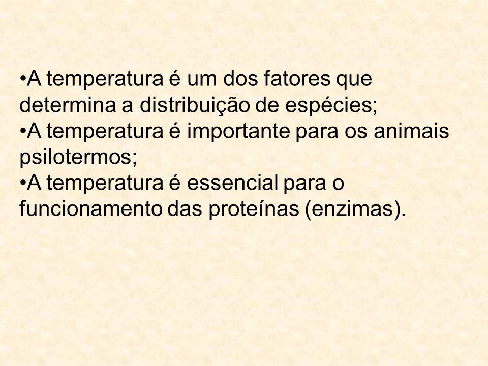 A temperatura é um dos fatores que determina a distribuição de espécies;