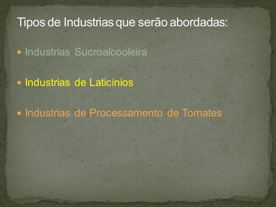 Tipos de Industrias que serão abordadas: