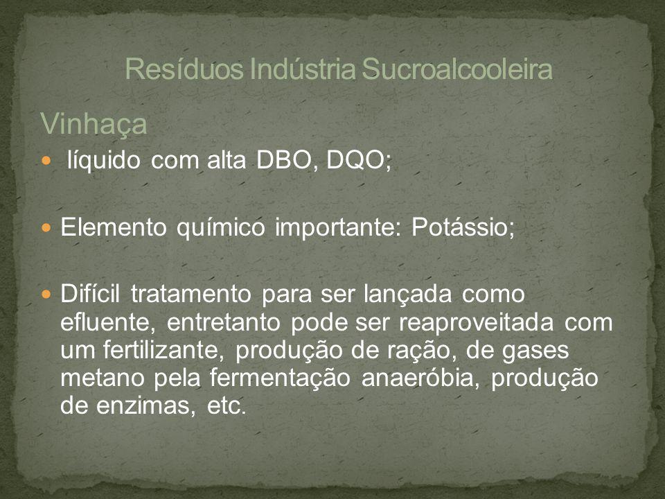 Resíduos Indústria Sucroalcooleira