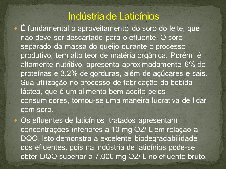 Indústria de Laticínios