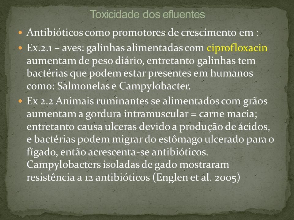 Toxicidade dos efluentes