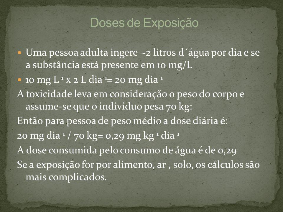 Doses de Exposição Uma pessoa adulta ingere ~2 litros d´água por dia e se a substância está presente em 10 mg/L.