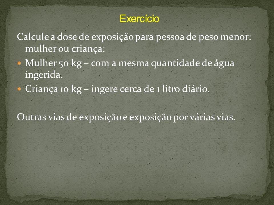 Exercício Calcule a dose de exposição para pessoa de peso menor: mulher ou criança: Mulher 50 kg – com a mesma quantidade de água ingerida.