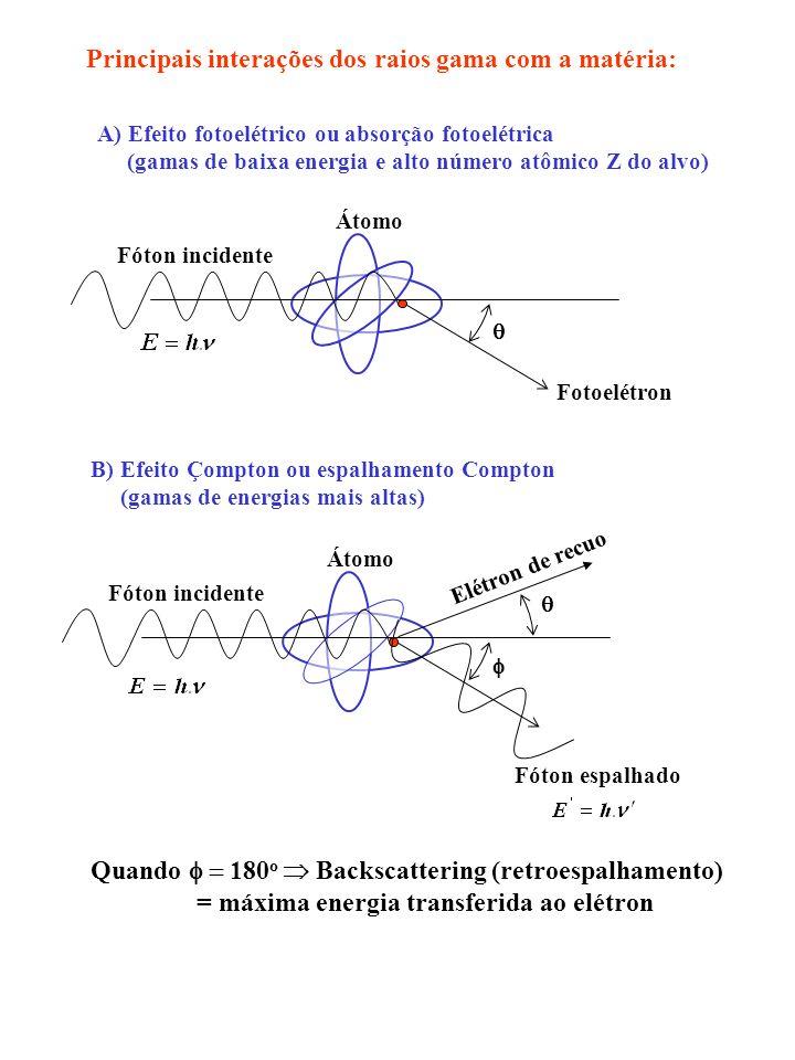 Principais interações dos raios gama com a matéria: