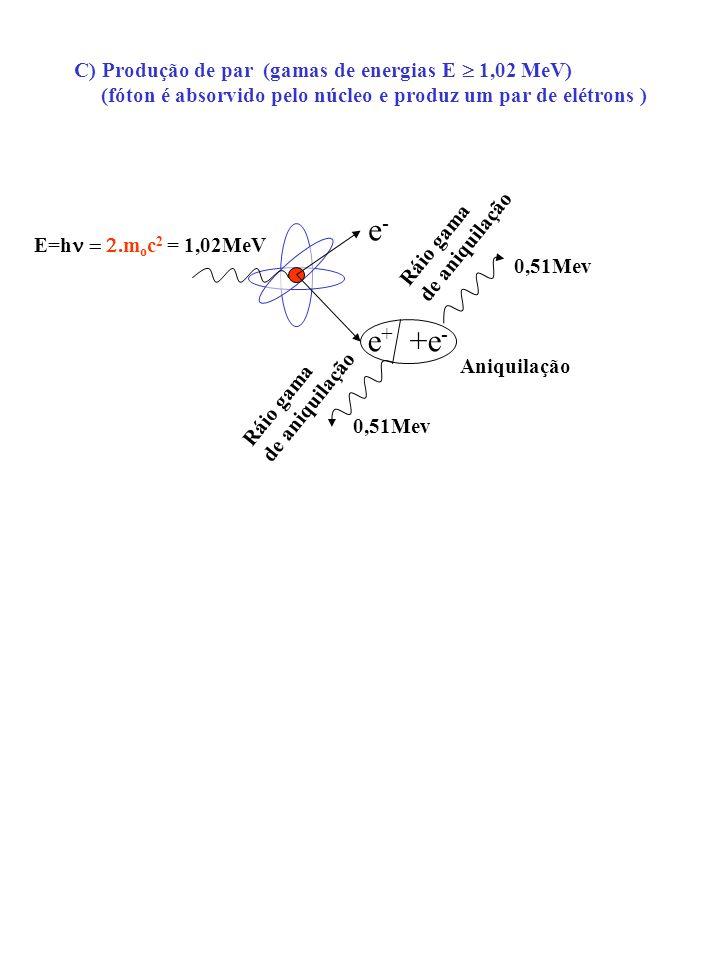e- e+ +e- C) Produção de par (gamas de energias E  1,02 MeV)