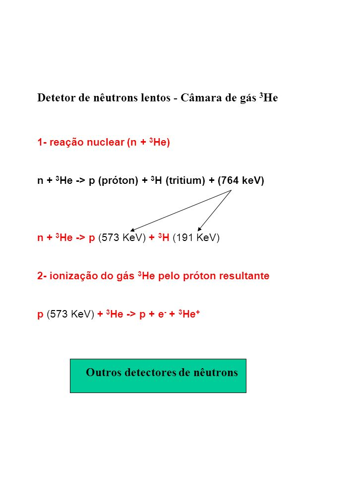 Detetor de nêutrons lentos - Câmara de gás 3He