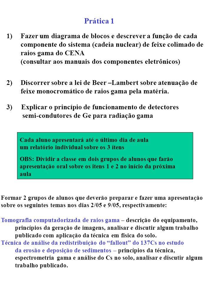 Prática 1 Fazer um diagrama de blocos e descrever a função de cada
