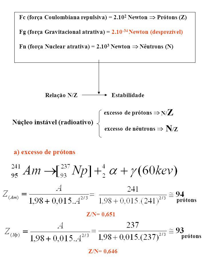 Núçleo instável (radioativo)