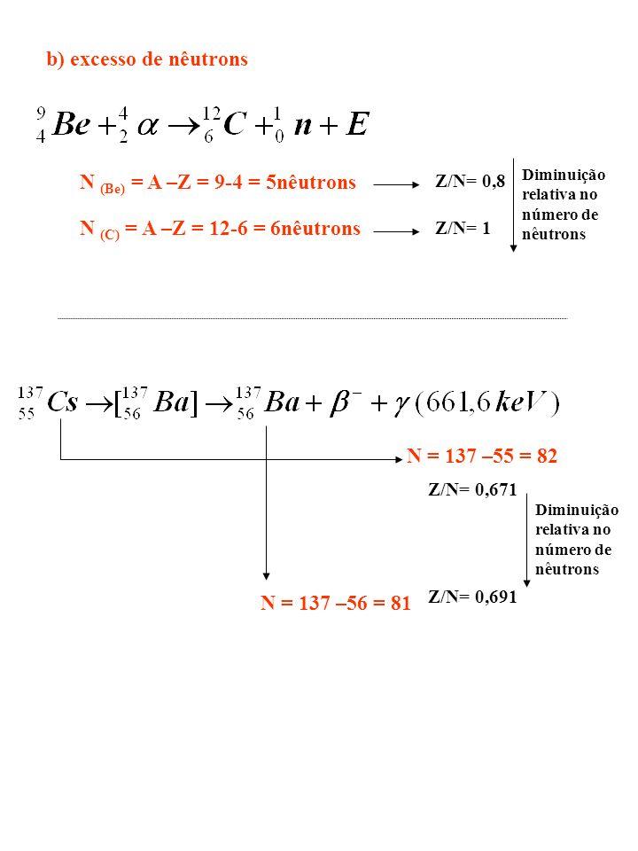 N (Be) = A –Z = 9-4 = 5nêutrons
