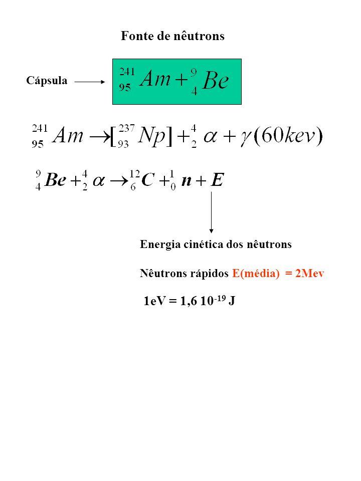Fonte de nêutrons 1eV = 1,6 10-19 J Cápsula