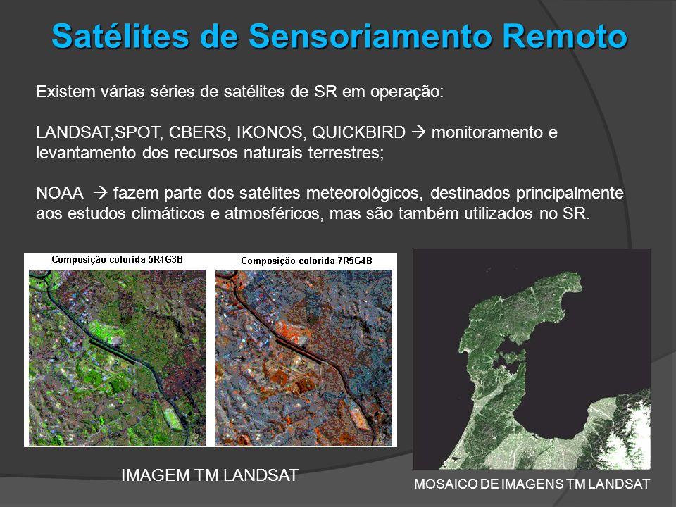 Satélites de Sensoriamento Remoto