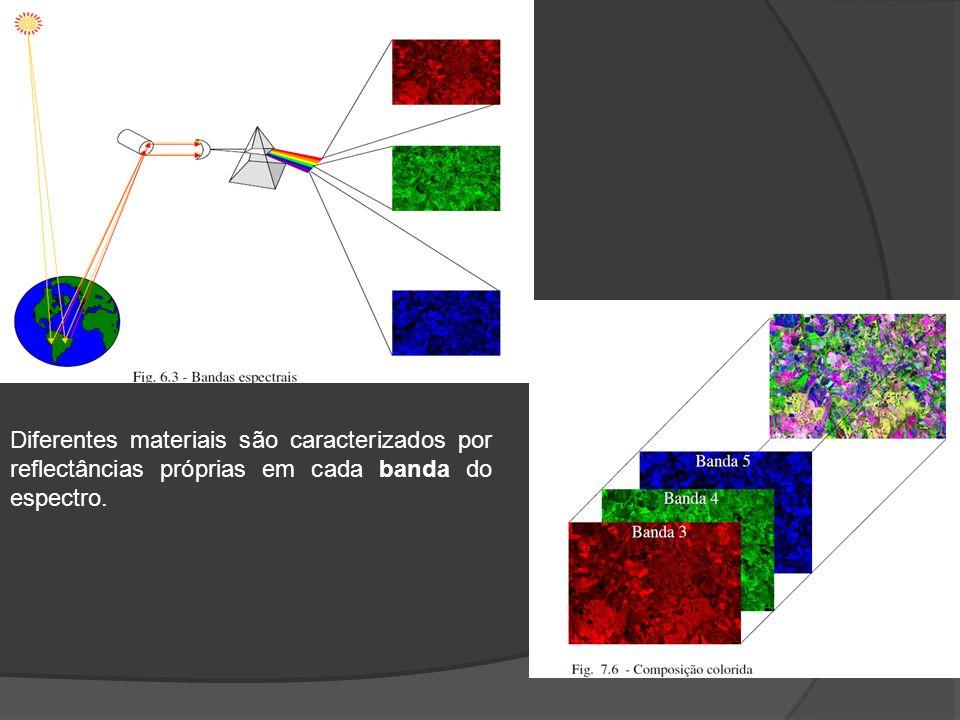 Diferentes materiais são caracterizados por reflectâncias próprias em cada banda do espectro.