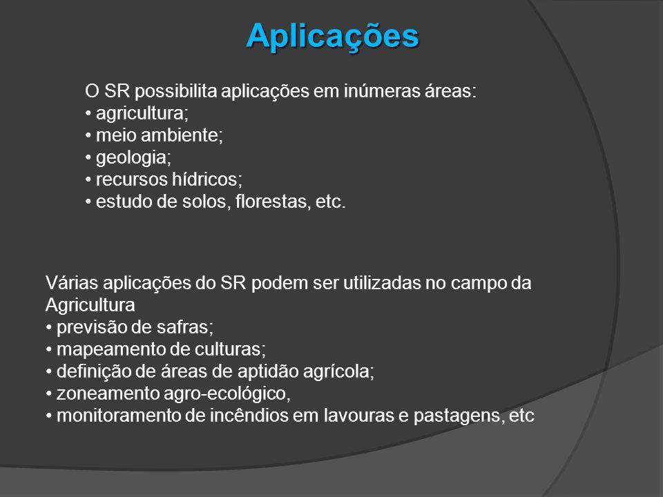 Aplicações O SR possibilita aplicações em inúmeras áreas: agricultura;