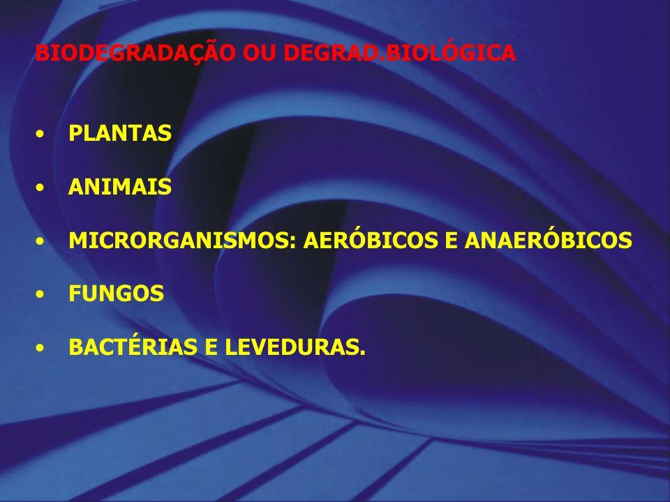 BIODEGRADAÇÃO OU DEGRAD.BIOLÓGICA