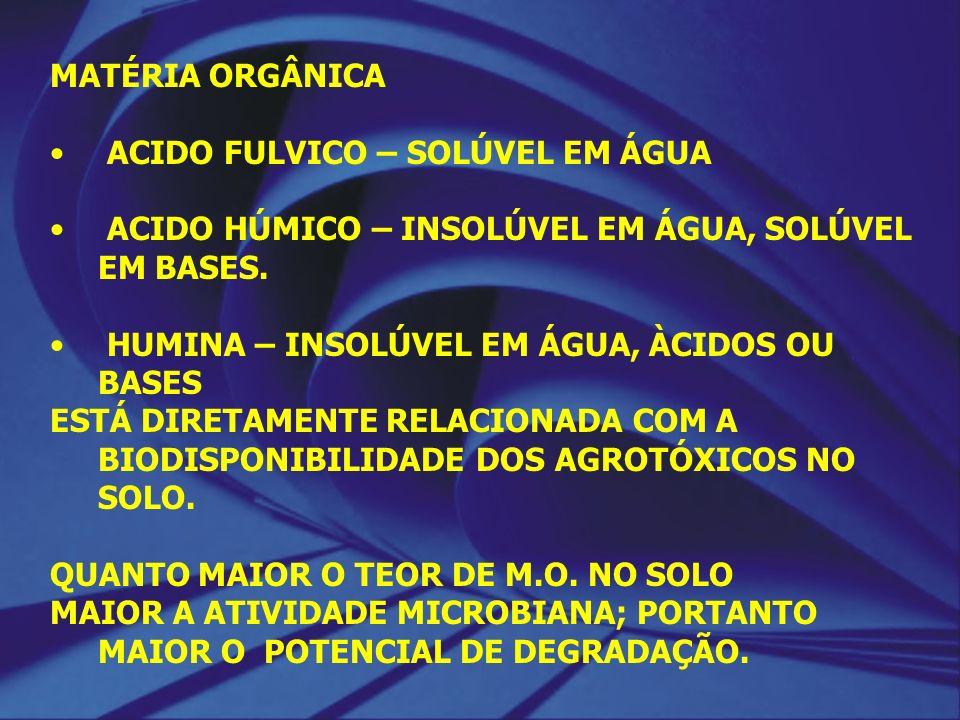 MATÉRIA ORGÂNICA ACIDO FULVICO – SOLÚVEL EM ÁGUA. ACIDO HÚMICO – INSOLÚVEL EM ÁGUA, SOLÚVEL EM BASES.